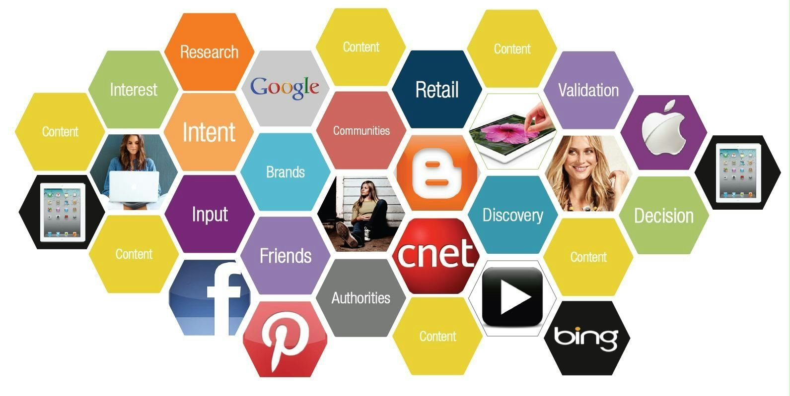 How To Make An Internet Based Marketing Business